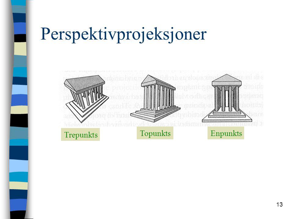 13 Perspektivprojeksjoner Trepunkts EnpunktsTopunkts