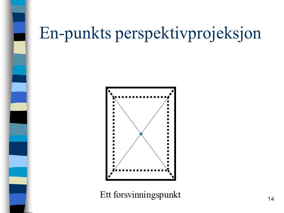 14 En-punkts perspektivprojeksjon Ett forsvinningspunkt