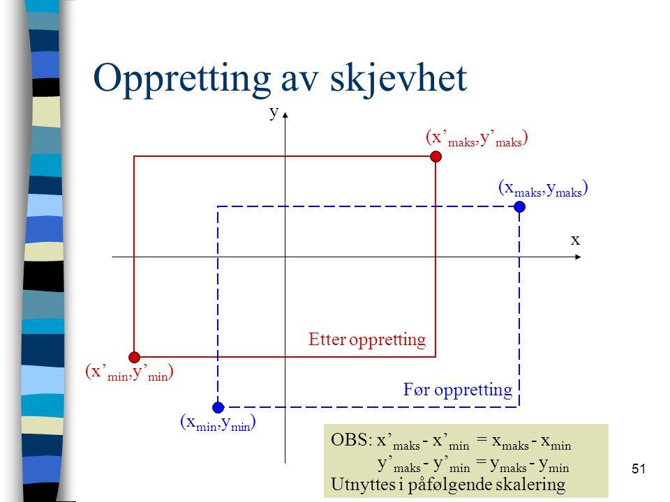 51 Oppretting av skjevhet y x Før oppretting Etter oppretting (x min,y min ) (x' maks,y' maks ) (x' min,y' min ) (x maks,y maks ) OBS: x' maks - x' min = x maks - x min y' maks - y' min = y maks - y min Utnyttes i påfølgende skalering