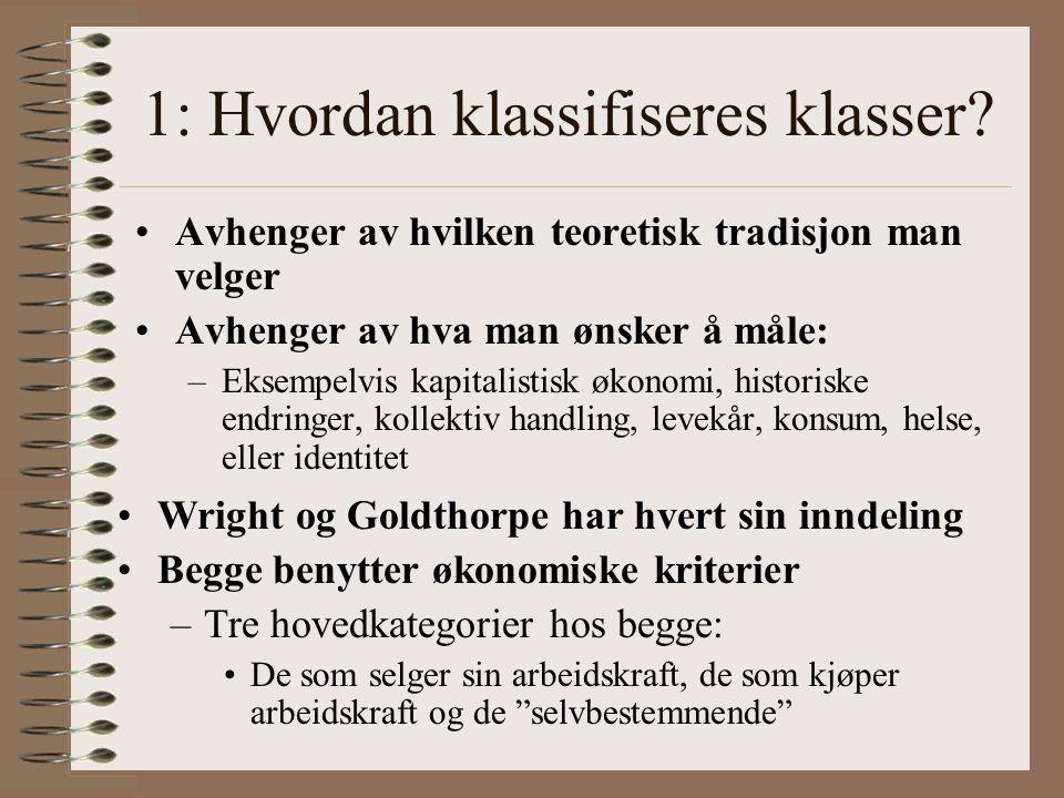 1: Hvordan klassifiseres klasser.