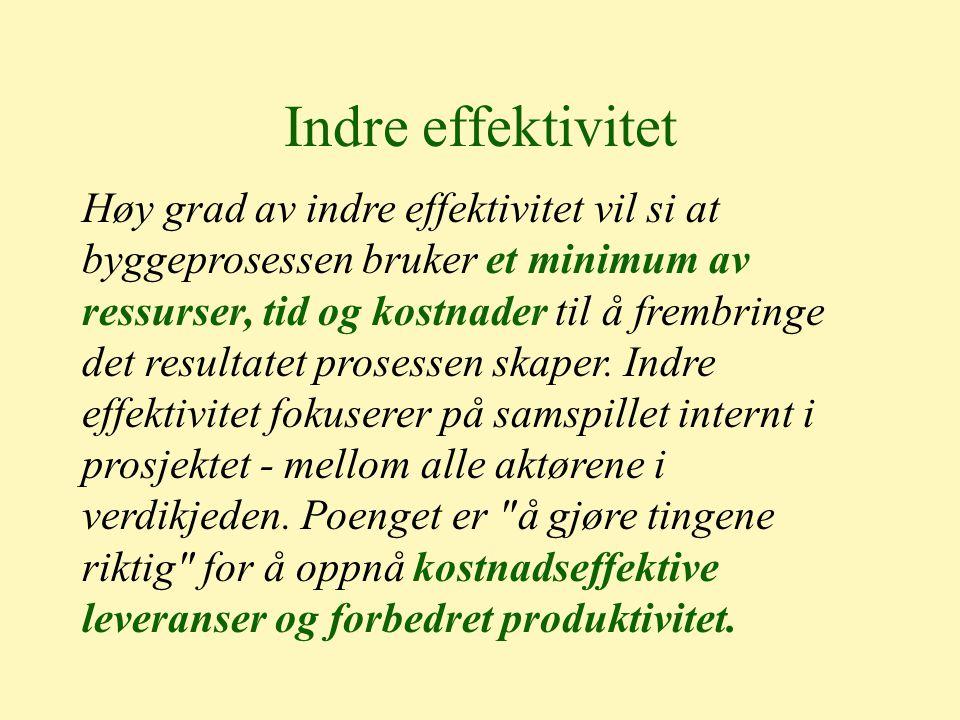 Indre effektivitet Høy grad av indre effektivitet vil si at byggeprosessen bruker et minimum av ressurser, tid og kostnader til å frembringe det resul