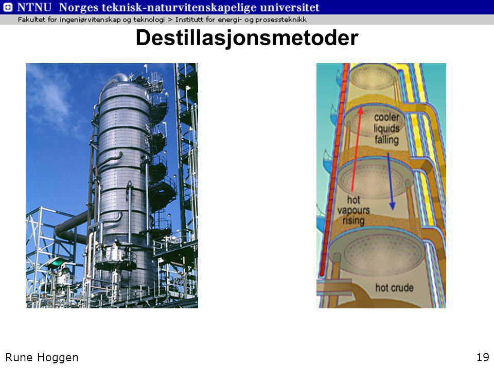 Destillasjonsmetoder Rune Hoggen19