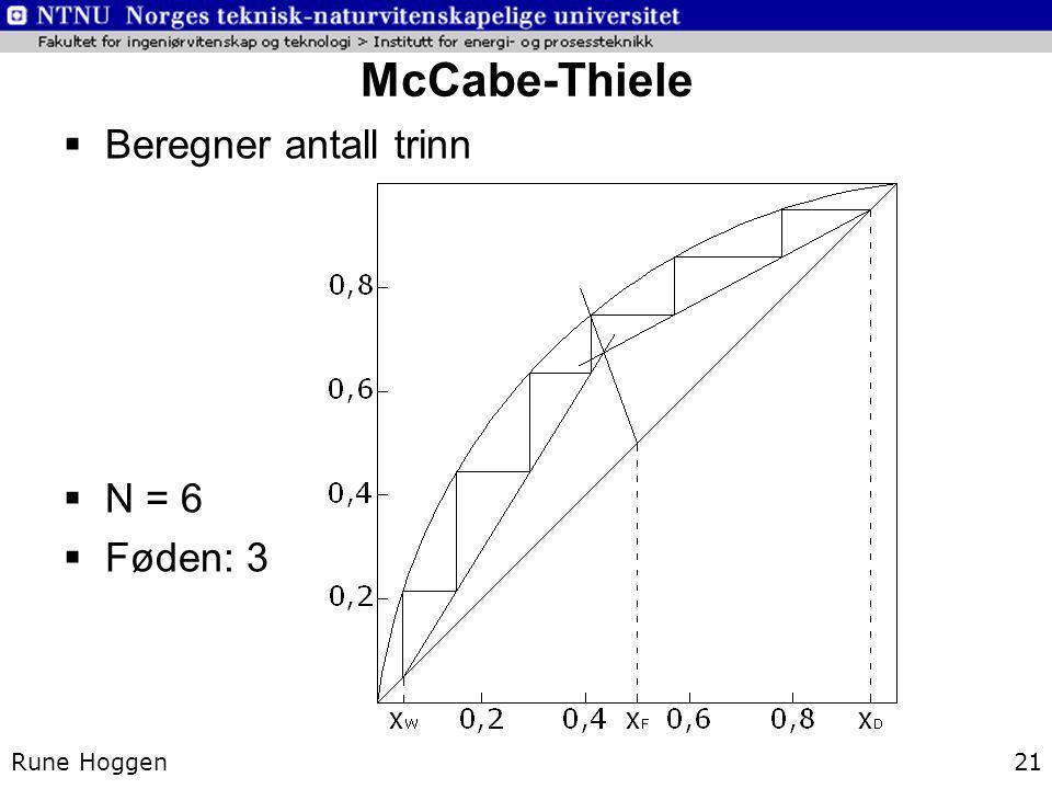 McCabe-Thiele Rune Hoggen21  Beregner antall trinn  N = 6  Føden: 3
