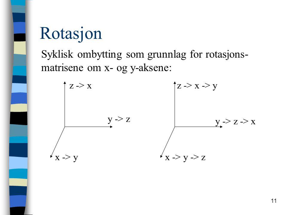 11 Rotasjon Syklisk ombytting som grunnlag for rotasjons- matrisene om x- og y-aksene: x -> y y -> z z -> x x -> y -> z y -> z -> x z -> x -> y