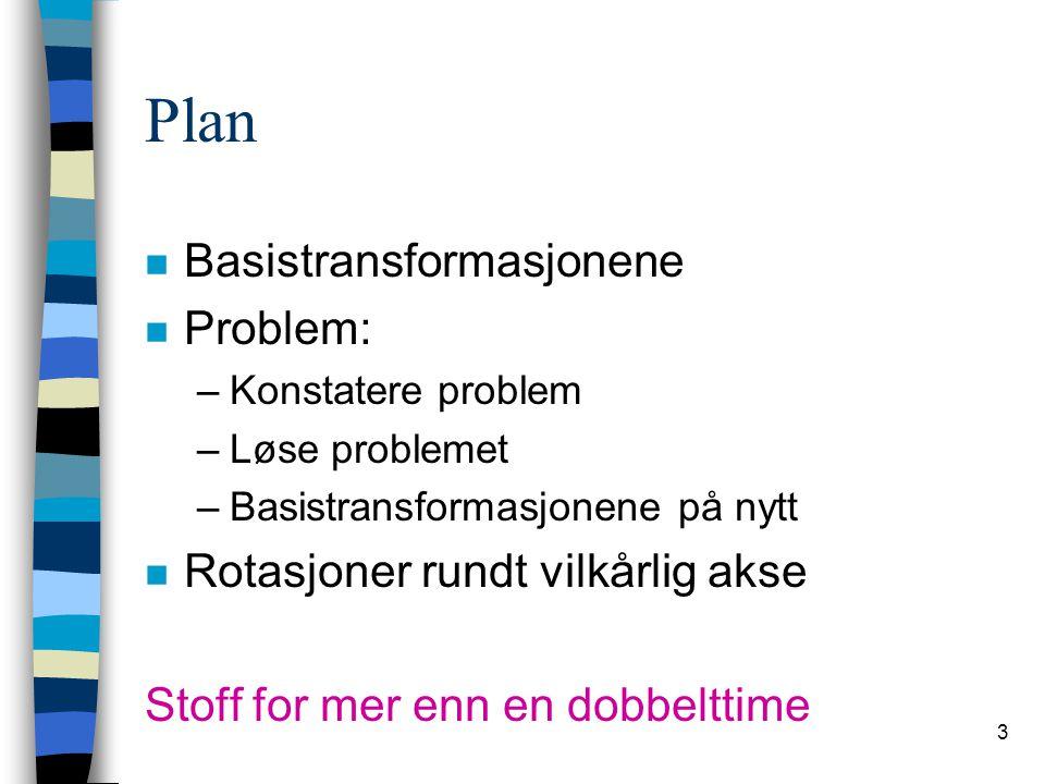 3 Plan n Basistransformasjonene n Problem: –Konstatere problem –Løse problemet –Basistransformasjonene på nytt n Rotasjoner rundt vilkårlig akse Stoff