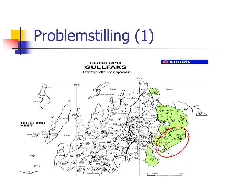 Problemstilling (1)