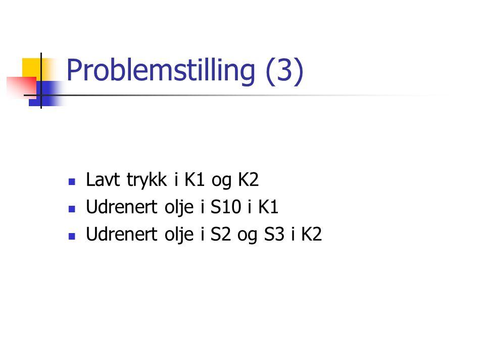 Problemstilling (3) Lavt trykk i K1 og K2 Udrenert olje i S10 i K1 Udrenert olje i S2 og S3 i K2