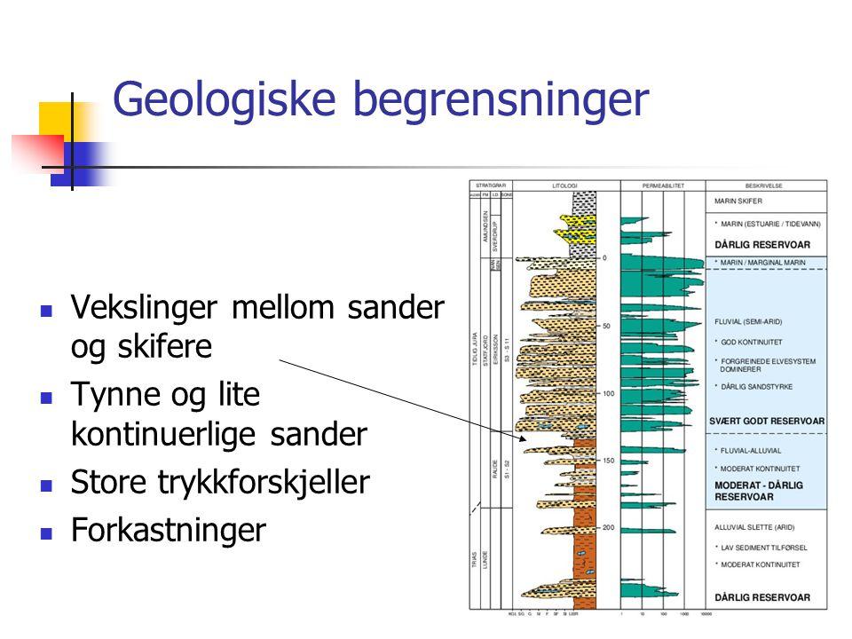 Geologiske begrensninger Vekslinger mellom sander og skifere Tynne og lite kontinuerlige sander Store trykkforskjeller Forkastninger