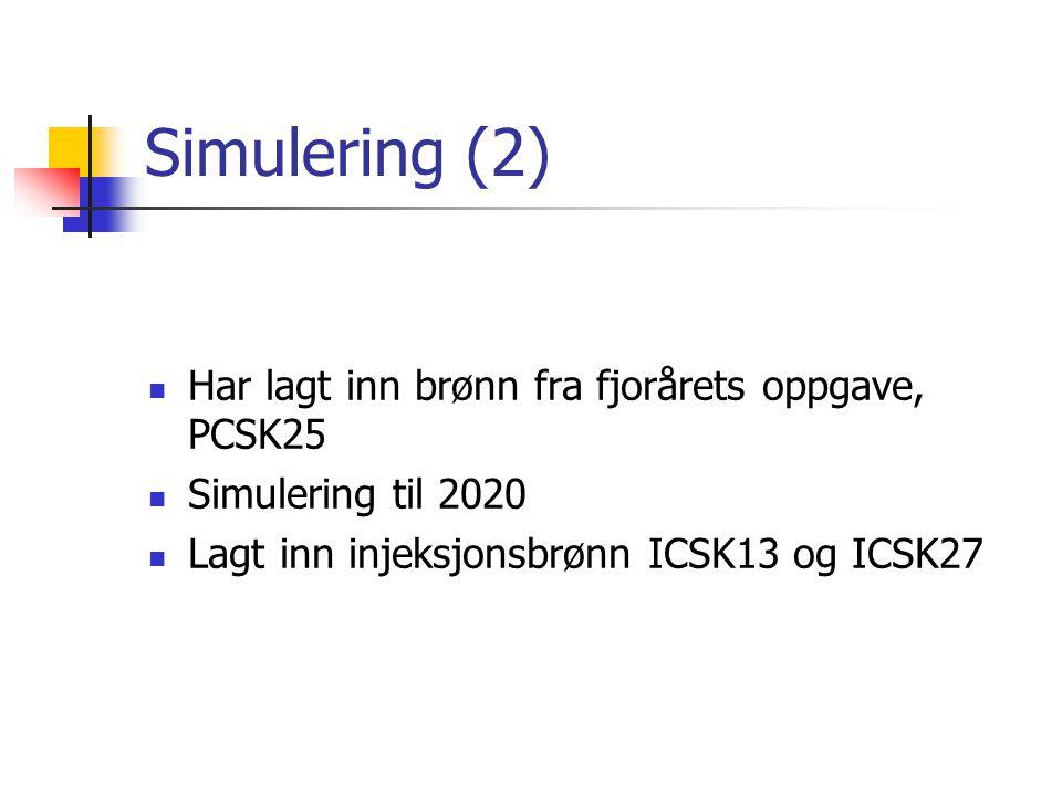Simulering (2) Har lagt inn brønn fra fjorårets oppgave, PCSK25 Simulering til 2020 Lagt inn injeksjonsbrønn ICSK13 og ICSK27