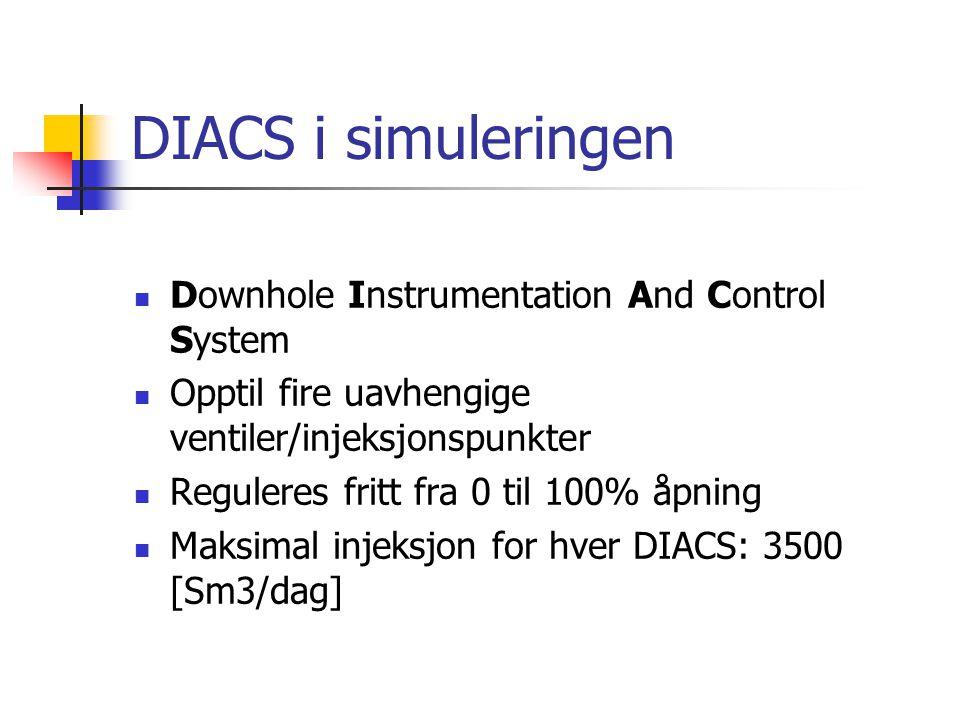 DIACS i simuleringen Downhole Instrumentation And Control System Opptil fire uavhengige ventiler/injeksjonspunkter Reguleres fritt fra 0 til 100% åpning Maksimal injeksjon for hver DIACS: 3500 [Sm3/dag]