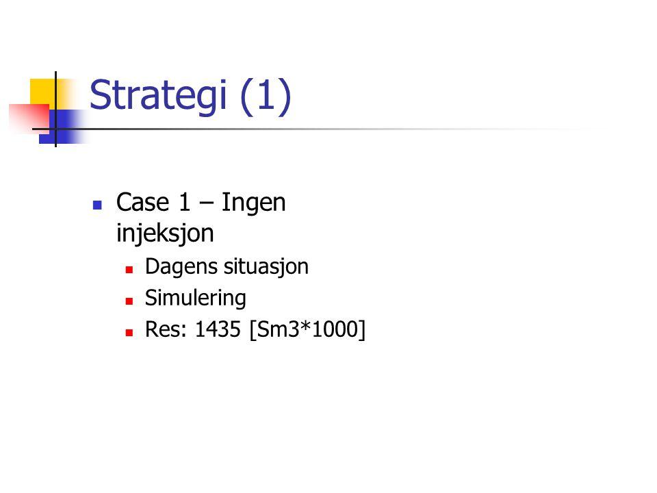Strategi (1) Case 1 – Ingen injeksjon Dagens situasjon Simulering Res: 1435 [Sm3*1000]