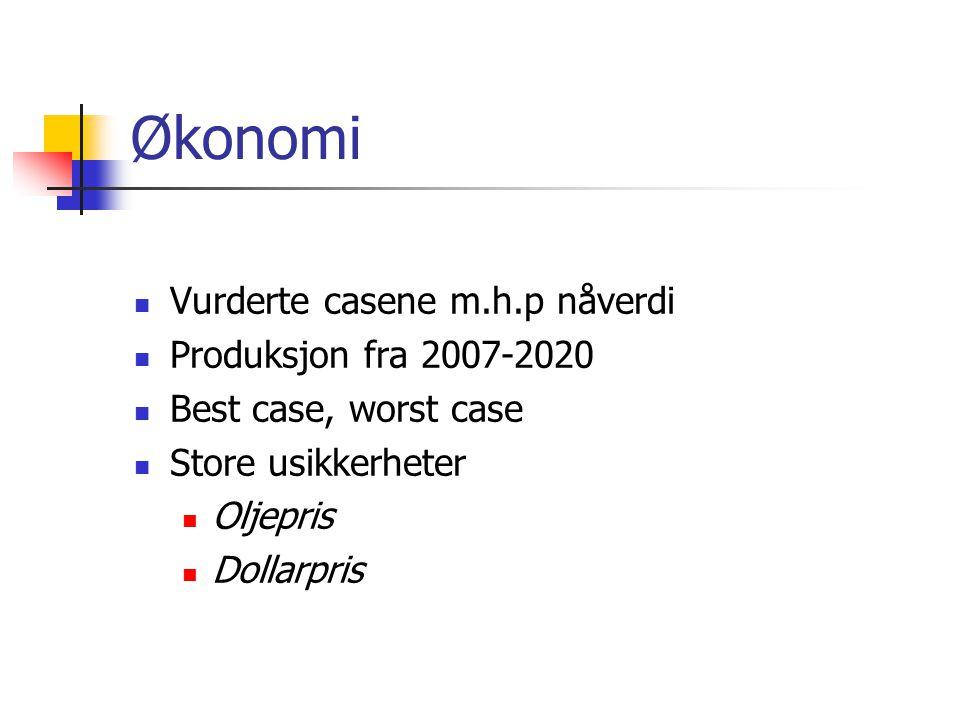 Økonomi Vurderte casene m.h.p nåverdi Produksjon fra 2007-2020 Best case, worst case Store usikkerheter Oljepris Dollarpris