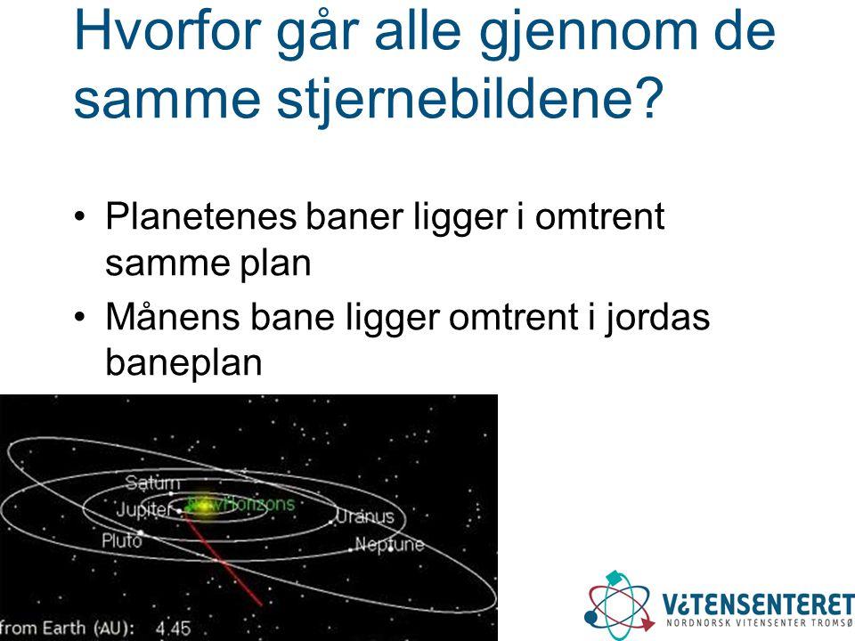 Hvorfor går alle gjennom de samme stjernebildene? Planetenes baner ligger i omtrent samme plan Månens bane ligger omtrent i jordas baneplan