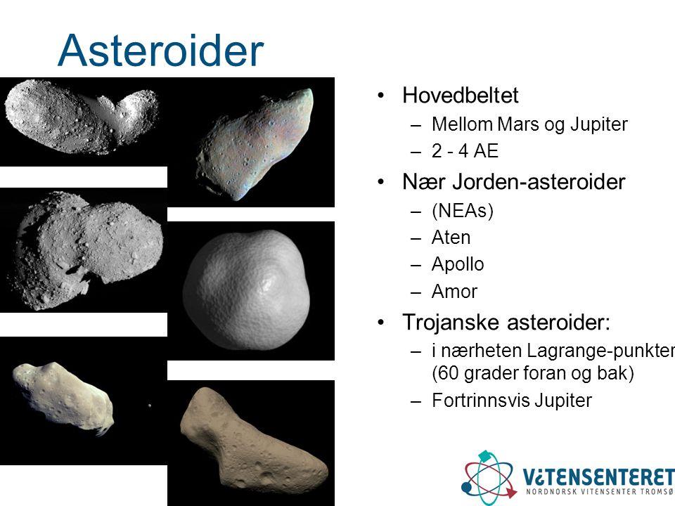 Asteroider Hovedbeltet –Mellom Mars og Jupiter –2 - 4 AE Nær Jorden-asteroider –(NEAs) –Aten –Apollo –Amor Trojanske asteroider: –i nærheten Lagrange-