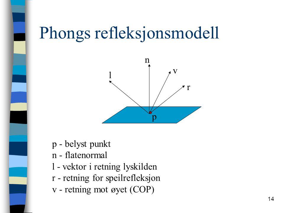 14 Phongs refleksjonsmodell p - belyst punkt n - flatenormal l - vektor i retning lyskilden r - retning for speilrefleksjon v - retning mot øyet (COP)