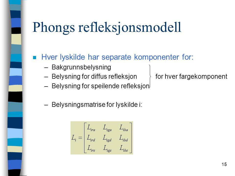 15 Phongs refleksjonsmodell n Hver lyskilde har separate komponenter for: –Bakgrunnsbelysning –Belysning for diffus refleksjon for hver fargekomponent