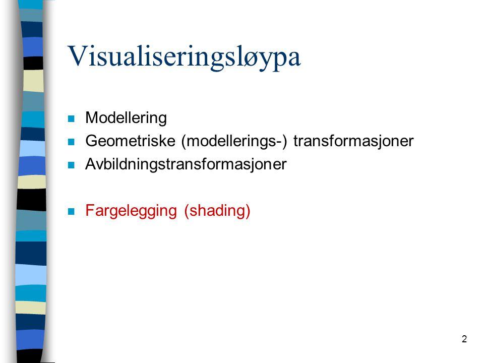 23 Phongs refleksjonsmodell n Speilende refleksjon –Med refleksjonskoeffisienten : : glanstall uendelig stor: perfekt refleksjon 100 < < 500: metallisk flate < 100: mange vanlige flater