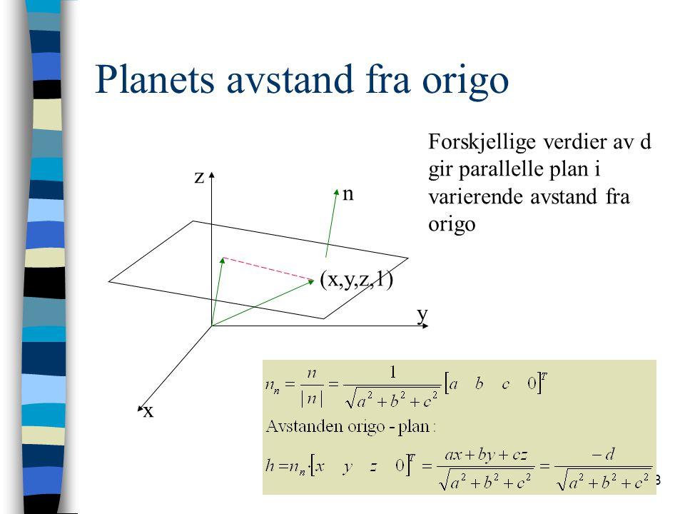 28 Planets avstand fra origo x y z (x,y,z,1) n Forskjellige verdier av d gir parallelle plan i varierende avstand fra origo