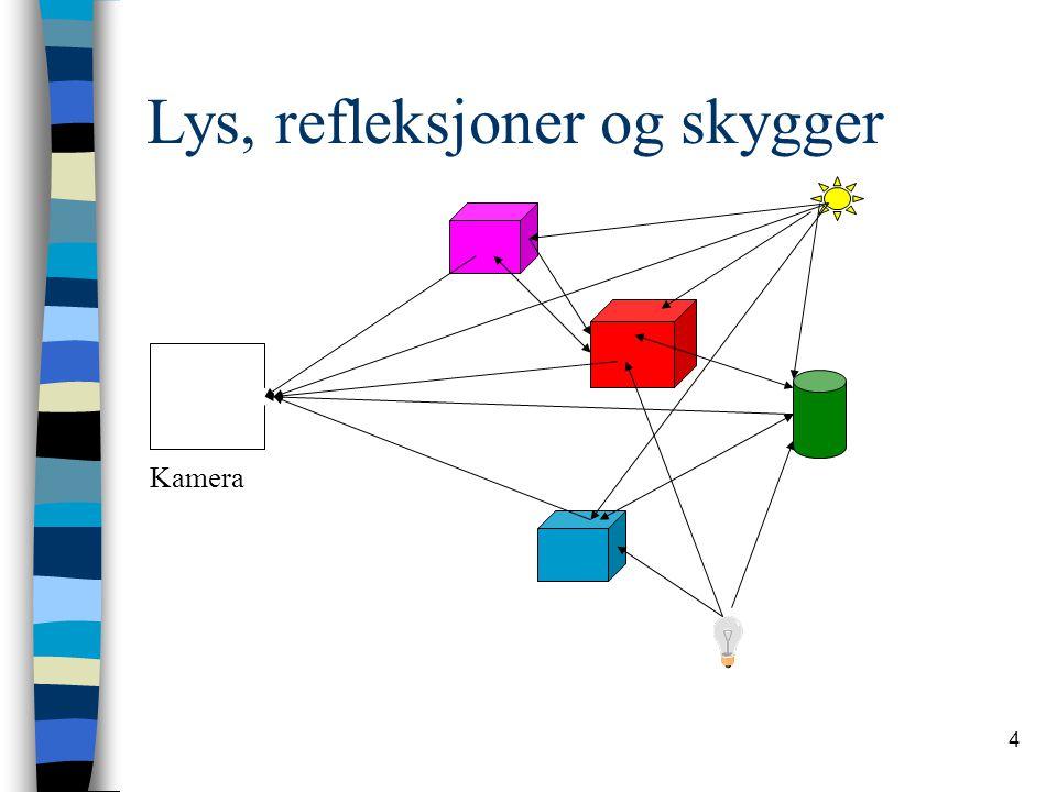 5 Rendering Rendering - gjengivelse: n Tunge renderingsystemer –Tar hensyn til multiple refleksjoner Strålesporing (ray tracing) Radiositet n Enkle renderingsystemer –Ser bort fra sekundærrefleksjoner Phongs refleksjonsmodell