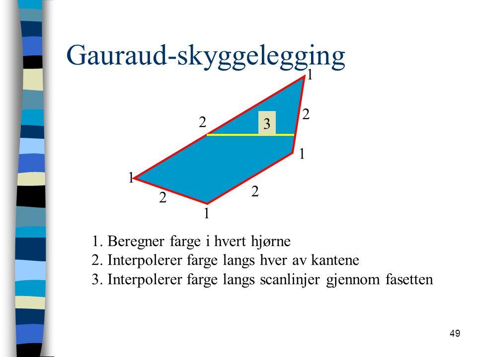 49 Gauraud-skyggelegging 1. Beregner farge i hvert hjørne 2. Interpolerer farge langs hver av kantene 3. Interpolerer farge langs scanlinjer gjennom f