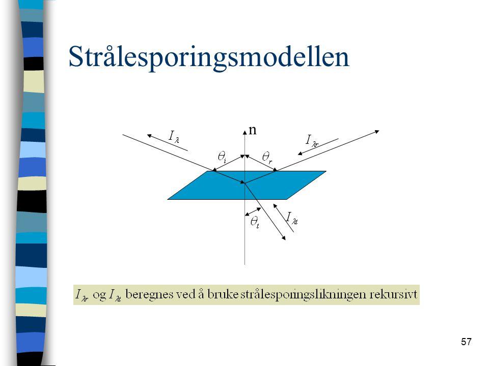 57 Strålesporingsmodellen n