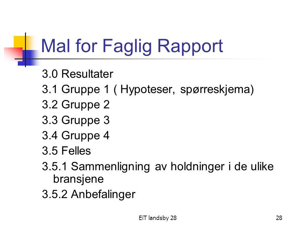 EiT landsby 2828 Mal for Faglig Rapport 3.0 Resultater 3.1 Gruppe 1 ( Hypoteser, spørreskjema) 3.2 Gruppe 2 3.3 Gruppe 3 3.4 Gruppe 4 3.5 Felles 3.5.1