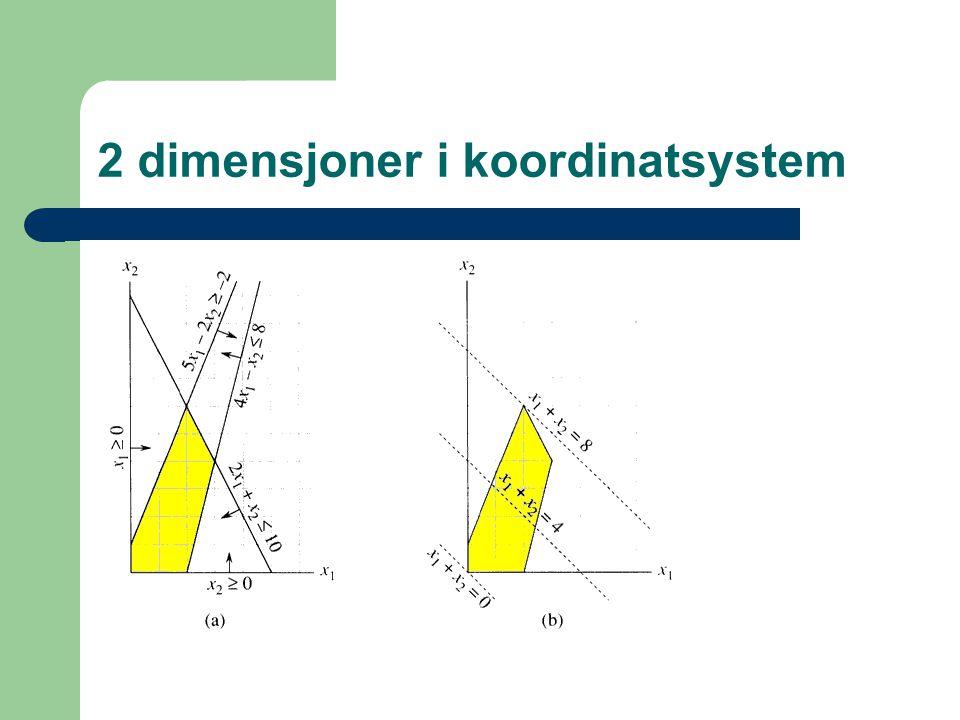 2 dimensjoner i koordinatsystem