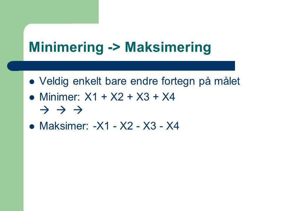 Minimering -> Maksimering Veldig enkelt bare endre fortegn på målet Minimer: X1 + X2 + X3 + X4    Maksimer: -X1 - X2 - X3 - X4