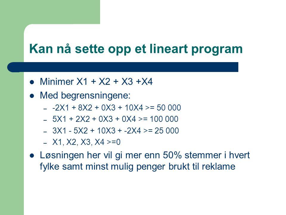 Kan nå sette opp et lineart program Minimer X1 + X2 + X3 +X4 Med begrensningene: – -2X1 + 8X2 + 0X3 + 10X4 >= 50 000 – 5X1 + 2X2 + 0X3 + 0X4 >= 100 000 – 3X1 - 5X2 + 10X3 + -2X4 >= 25 000 – X1, X2, X3, X4 >=0 Løsningen her vil gi mer enn 50% stemmer i hvert fylke samt minst mulig penger brukt til reklame