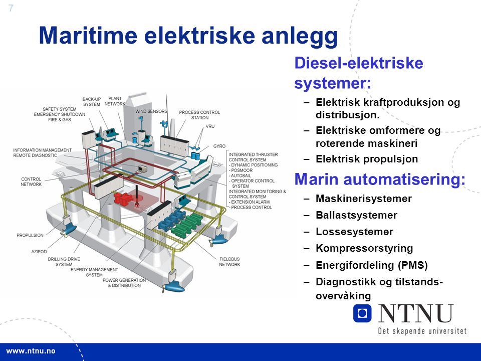 7 Maritime elektriske anlegg Diesel-elektriske systemer: –Elektrisk kraftproduksjon og distribusjon. –Elektriske omformere og roterende maskineri –Ele