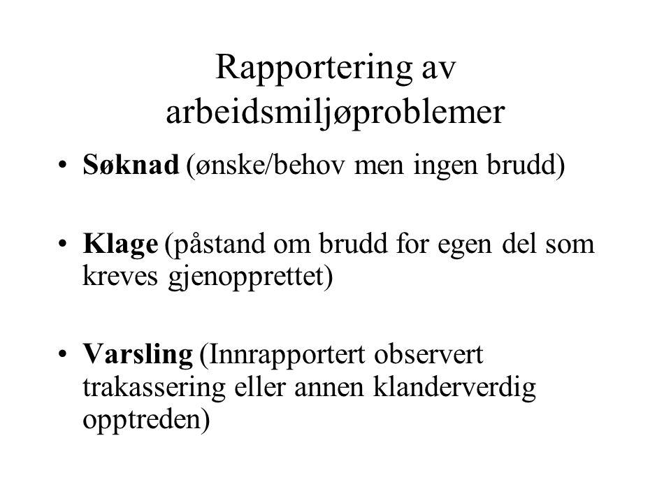 Rapportering av arbeidsmiljøproblemer Søknad (ønske/behov men ingen brudd) Klage (påstand om brudd for egen del som kreves gjenopprettet) Varsling (In