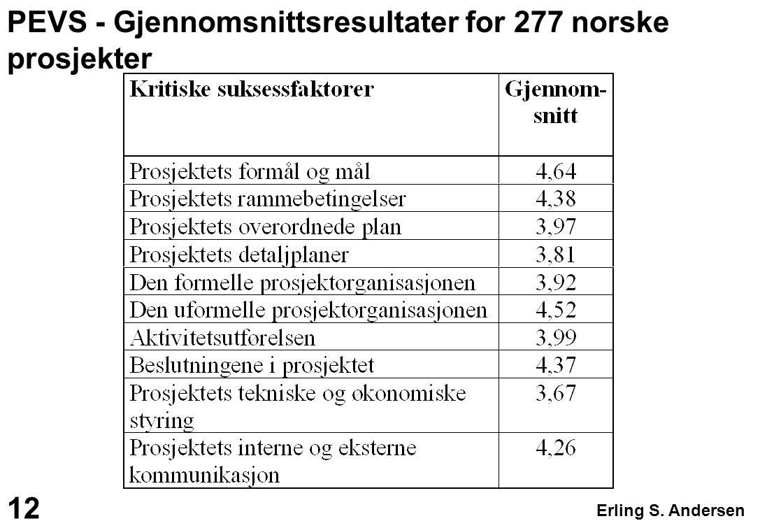 Erling S. Andersen 12 PEVS - Gjennomsnittsresultater for 277 norske prosjekter