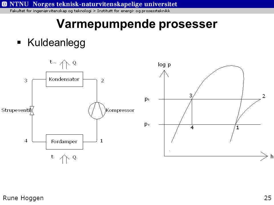 Varmepumpende prosesser Rune Hoggen25  Kuldeanlegg