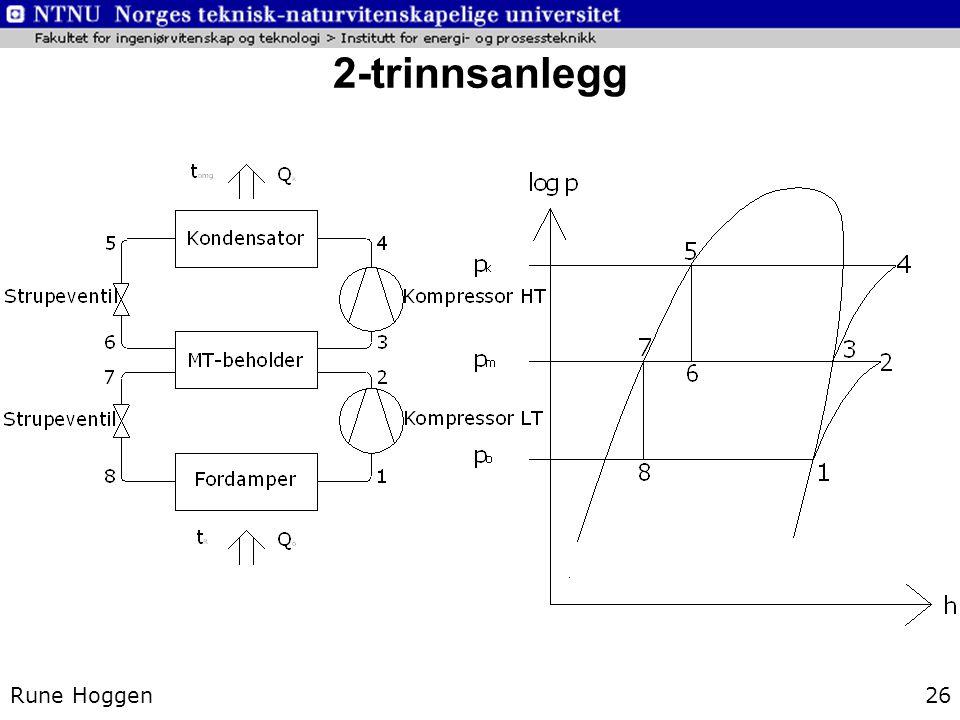 2-trinnsanlegg Rune Hoggen26