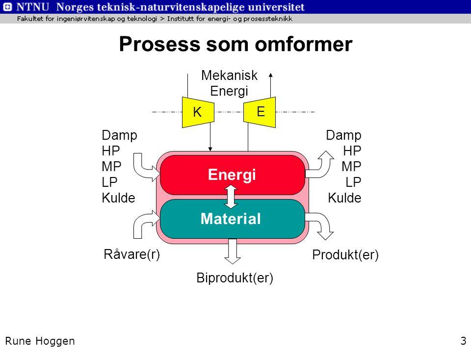 Rune Hoggen3 Prosess som omformer Energi Material K E Råvare(r) Produkt(er) Biprodukt(er) Damp HP MP LP Kulde Damp HP MP LP Kulde Mekanisk Energi