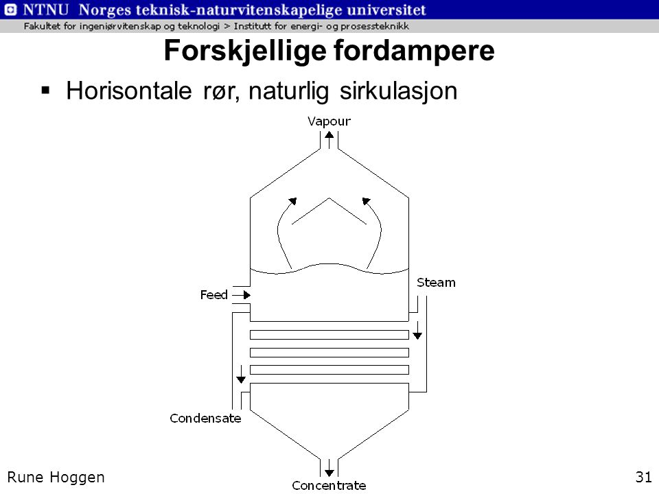 Forskjellige fordampere Rune Hoggen31  Horisontale rør, naturlig sirkulasjon