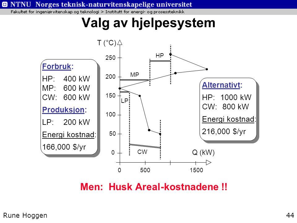 Rune Hoggen44 Valg av hjelpesystem 250 200 150 100 50 T (°C) Q (kW) 50015000 MP HP 0 LP CW Forbruk: HP:400 kW MP:600 kW CW:600 kW Produksjon: LP:200 k