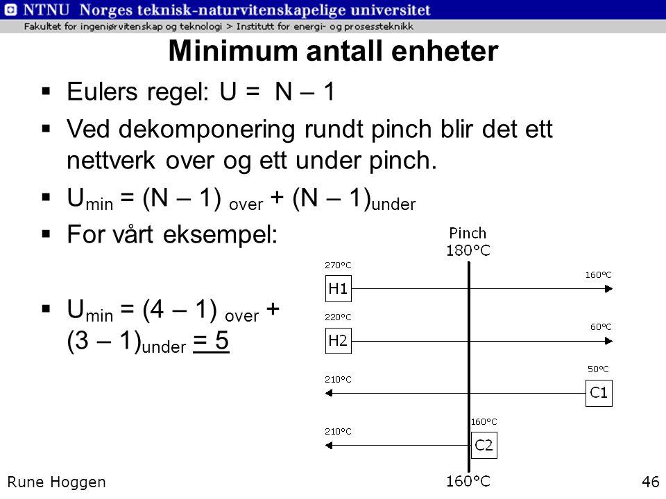 Rune Hoggen46 Minimum antall enheter  Eulers regel: U = N – 1  Ved dekomponering rundt pinch blir det ett nettverk over og ett under pinch.  U min