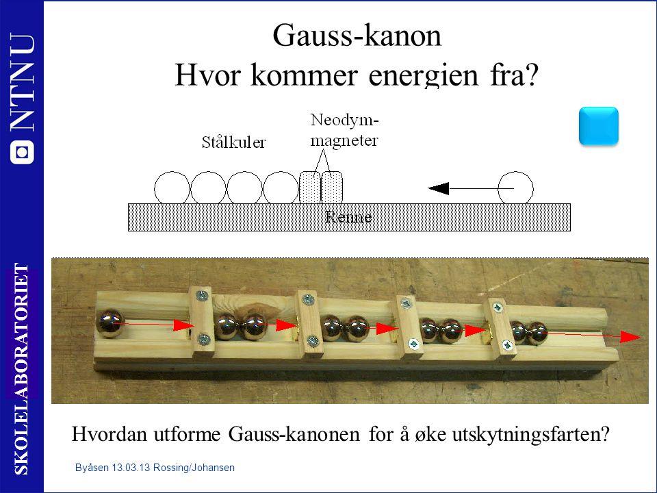 15 SKOLELABORATORIET Gauss-kanon Hvor kommer energien fra? Hvordan utforme Gauss-kanonen for å øke utskytningsfarten? Byåsen 13.03.13 Rossing/Johansen