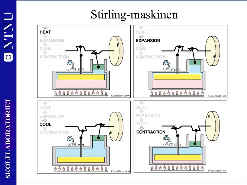 26 SKOLELABORATORIET Stirling-maskinen