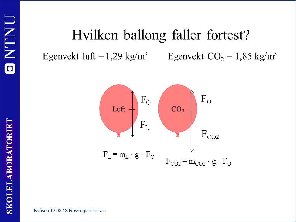 5 SKOLELABORATORIET Hvilken ballong faller fortest? Egenvekt CO 2 =1,85 kg/m 3 Egenvekt luft =1,29 kg/m 3 FOFO F CO2 FOFO FLFL F L = m L · g - F O F C