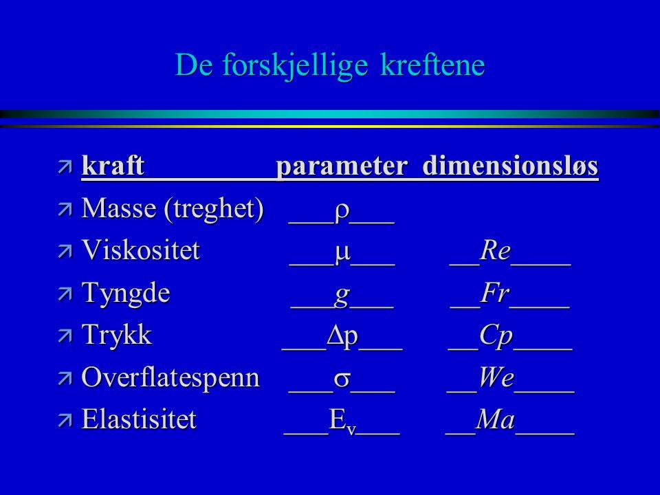 De forskjellige kreftene ä kraftparameterdimensionsløs  Masse (treghet)   Viskositet  __Re____ ä Tyngde___g_____Fr____  Trykk___  p_