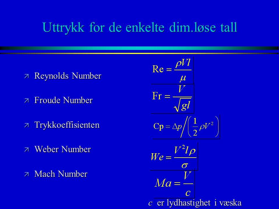 Uttrykk for de enkelte dim.løse tall ä Reynolds Number ä Froude Number ä Trykkoeffisienten ä Weber Number ä Mach Number c er lydhastighet i væska