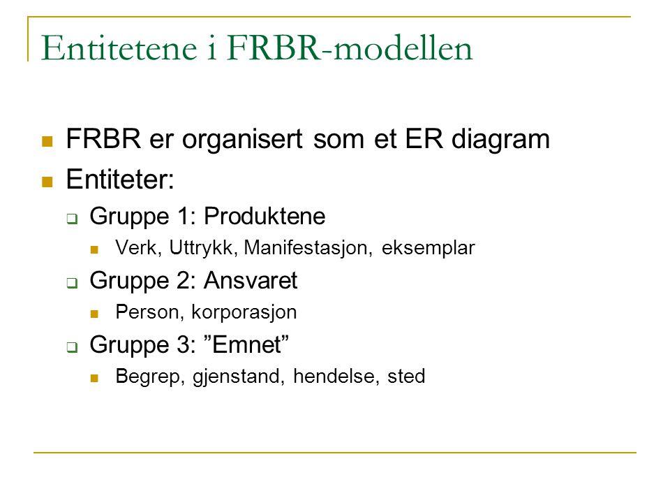 Entitetene i FRBR-modellen FRBR er organisert som et ER diagram Entiteter:  Gruppe 1: Produktene Verk, Uttrykk, Manifestasjon, eksemplar  Gruppe 2: