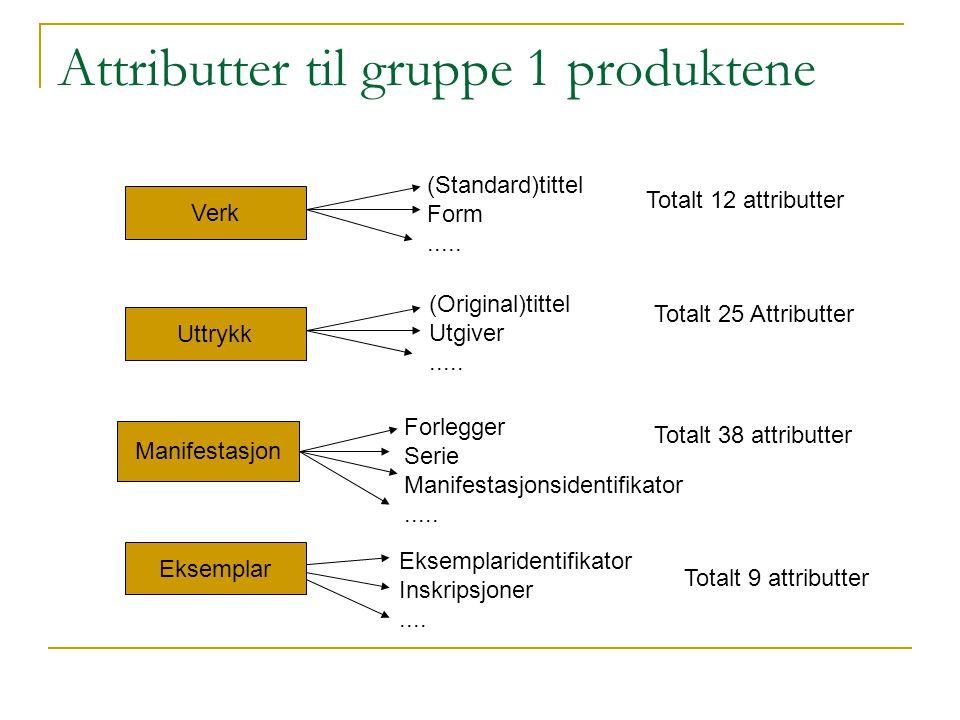 Attributter til gruppe 1 produktene Verk Uttrykk Manifestasjon Eksemplar (Standard)tittel Form..... Totalt 12 attributter (Original)tittel Utgiver....