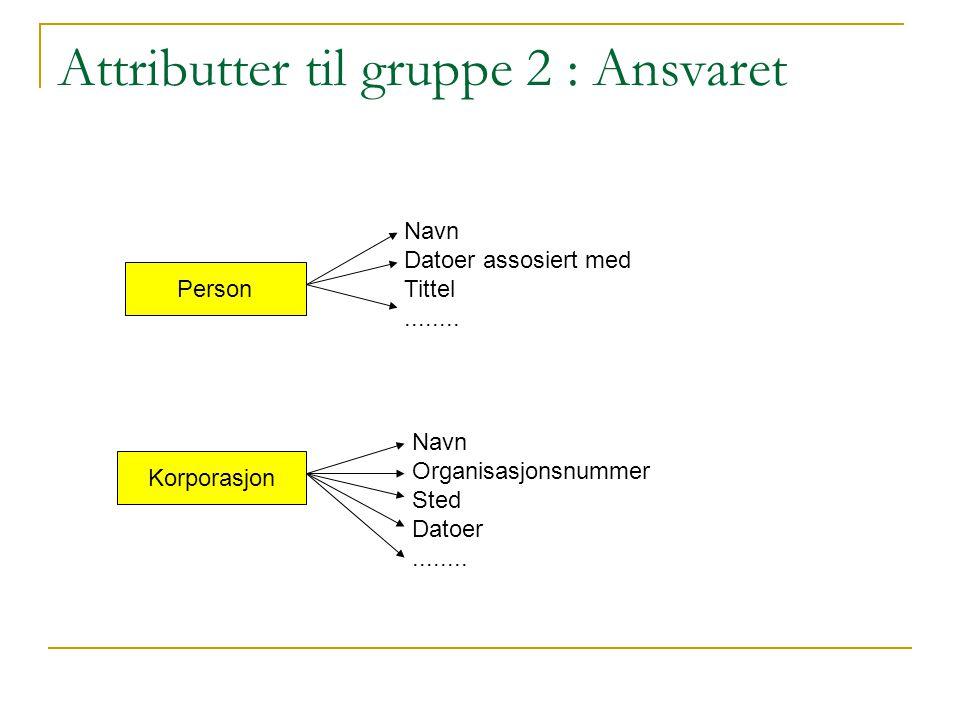 Attributter til gruppe 2 : Ansvaret Person Korporasjon Navn Datoer assosiert med Tittel........ Navn Organisasjonsnummer Sted Datoer........