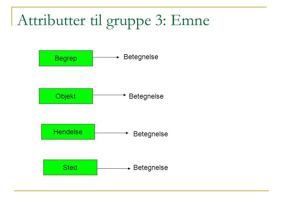 Attributter til gruppe 3: Emne Begrep Objekt Hendelse Sted Betegnelse