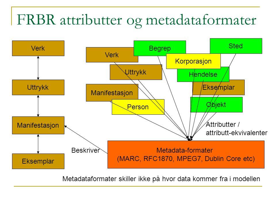 FRBR attributter og metadataformater Verk Uttrykk Manifestasjon Eksemplar Metadata-formater (MARC, RFC1870, MPEG7, Dublin Core etc) Beskriver Verk Utt