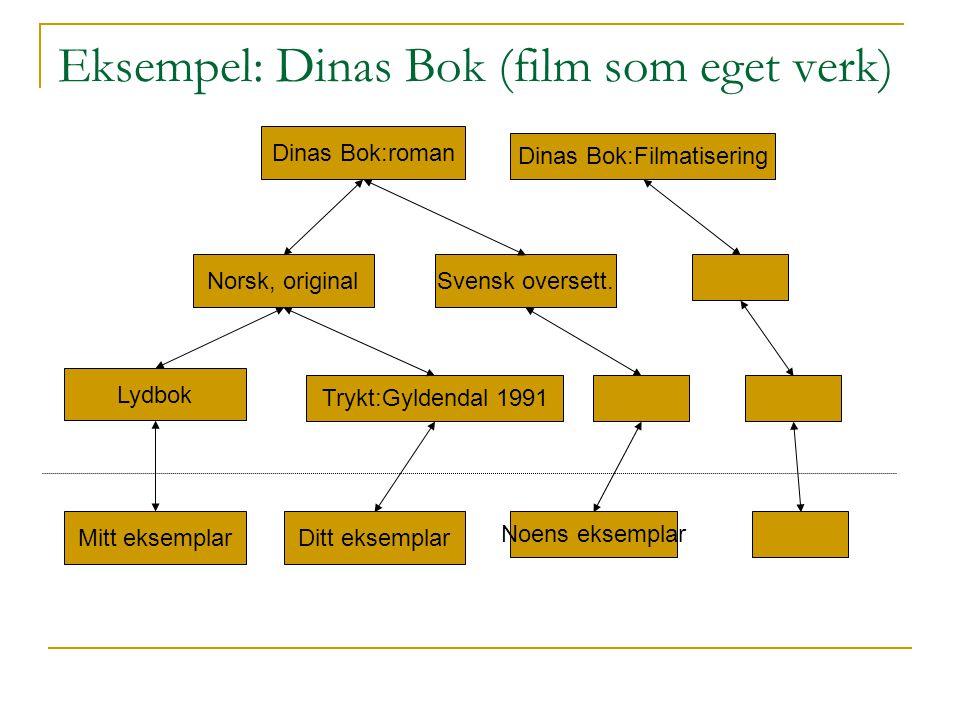 Eksempel: Dinas Bok (film som eget verk) Dinas Bok:roman Norsk, original Trykt:Gyldendal 1991 Ditt eksemplar Lydbok Mitt eksemplar Svensk oversett. No