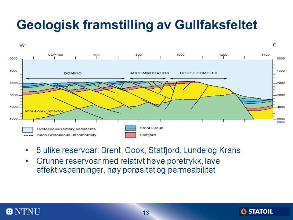 13 Geologisk framstilling av Gullfaksfeltet 5 ulike reservoar: Brent, Cook, Statfjord, Lunde og Krans Grunne reservoar med relativt høye poretrykk, la